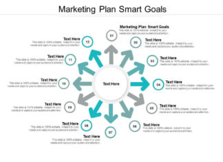 Goals of a marketing plan